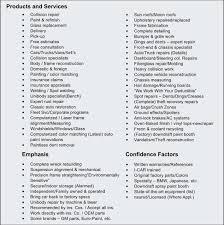 Paintless Dent Repair Estimate Sheet by Harvey S Precision Shop Services