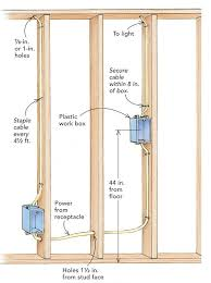 Floor Plan With Electrical Layout Best 20 Electrical Wiring Ideas On Pinterest Electrical Wiring