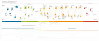 Maps Google Om Customer Journey Map Google Search Data Visualization