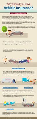 25 unique car insurance ideas on get car
