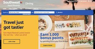 Southwest Premier Business Card 50000 Get The Companion Pass Starting With A 50k Credit Card Bonus