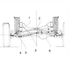 100 parts manual ford econoline e250 can u0027t find oil