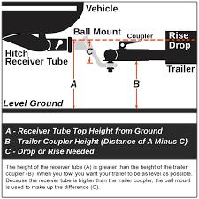 lexus rx honda crv 16 honda crv re rm class iii trailer hitch receiver rear tow kit