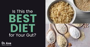gluten free diet guide gluten free foods benefits u0026 more dr axe