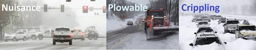 Worst Snowstorm In History by Why Meteorologists Overpredict Snowfall Amounts Major Storm