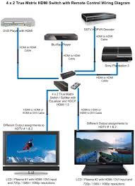 diagrams 624500 direct tv to hdmi wiring diagram u2013 how to