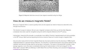 what are magnetic fields article khan academy