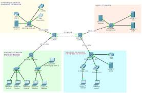 tutorial cisco packet tracer 5 3 packet tracer 7 1 1 tutorial ip telephony advanced configuration