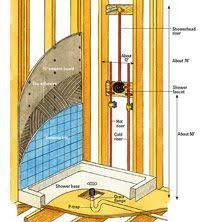 Installing Basement Shower Drain by Shower Faucet Installation Shower Installation Shower Faucet