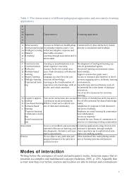 modification si e social association chapter 13 communities and interactions
