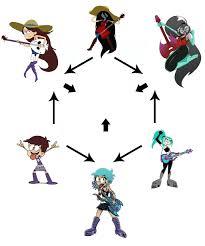 Meme List - hexafusion of rockstars meme cartoon and memes