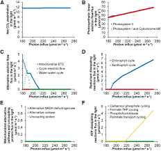 a method of accounting for enzyme costs in flux balance analysis