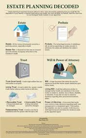 What Is A Financial Power Of Attorney by 21 Best Wills Trusts U0026 Estate Planning Attorney Images On