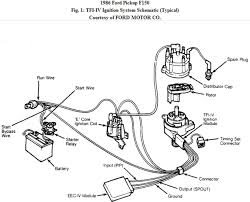 nissan frontier knock sensor bypass 1986 ford f150 radio wiring diagram 1985 ford radio wiring diagram