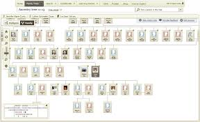 member trees a way to view your ancestry com member tree