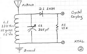 how to make a simple circuit that can demonstrate an antenna working
