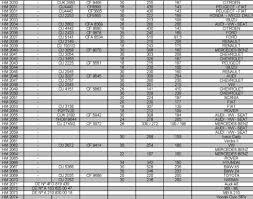 Excepcional Equivalência de Filtros de Ar - Tabela de equivalência de filtros  @MO64