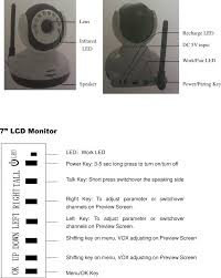 57121688 baby monitor system user manual 2 safe baby tech llc