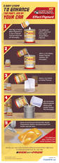 5 easy steps to enhance your car u0027s paint job motioncars motioncars