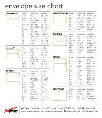 flexpress envelope size chart1 jpg 1275 1477 photoshop