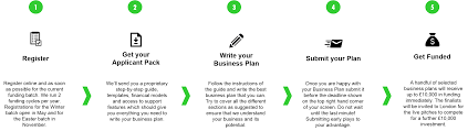 100 franchise business plan template business plan for a