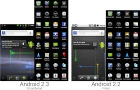user experience in android smartphones yougraphic