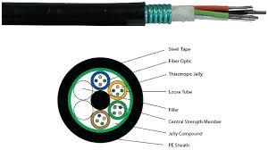 heavy duty fiber optic cable self laminating fiber optic cable tag