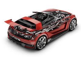 lexus lf lc scheda tecnica volkswagen golf gti roadster vision granturismo what i do