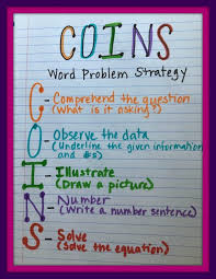 are your students struggling with math word problems weareteachers