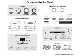 genogram symbol sheet worksheet therapist aid