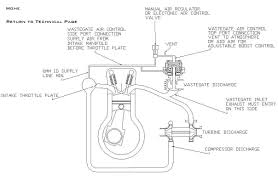 where to install manual boost controller team integra forums