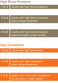 high blood pressure and cholesterol vitalsigns cdc