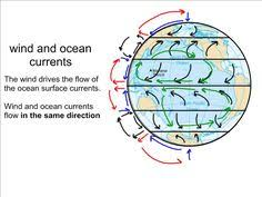 global wind patterns and convection earth science pinterest