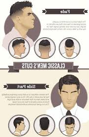 new haircuts and their names mens hairstyles names pictures different hairstyles fade haircut new