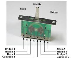 wiring help 2 single coil sized humbuckers and 1 humbucker with