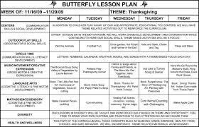 kindergarten lesson plan efficiencyexperts us