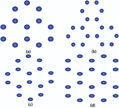 Armchair Zigzag Optical And Magnetic Properties Of Free Standing Silicene