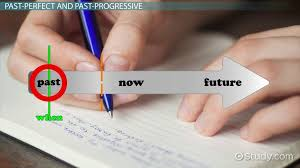 what is the past tense in english examples u0026 overview video