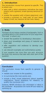 Answering The Essay Short Answer Exam Question Quality Writing by Writing Your Essay Unsw Current Students