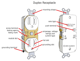 wiring diagrams for electrical receptacle outlets do it yourself at