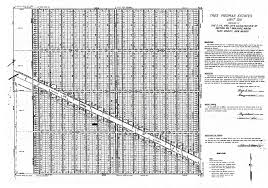 Plat Map Definition Pan American Trust On Property Speculation And Boundary