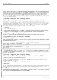 Resume With Color 8110 1 1997 Design U0026 Construction