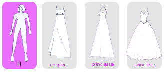 quelle robe de mariã e pour quelle morphologie morphologie en h quelle robe de mariée le de la mode