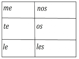 direct object pronouns spanish worksheet with answers