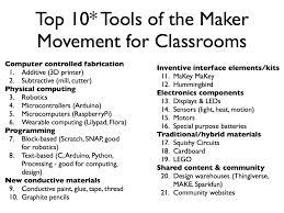 Create Your Own Classroom Floor Plan by Invent To Learn Workshop Shopping List And Downloads U2013 Invent To Learn