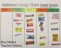 full size candy bars halloween teacher mama halloween candy short vowel graph