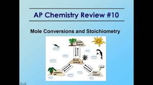 ap chemistry review 10 mole conversions u0026 stoichiometry youtube