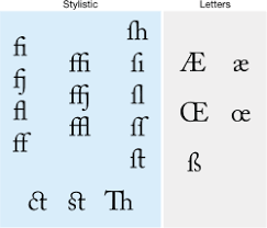 typographic ligature wikipedia