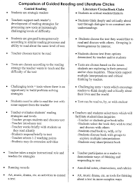 lesson plan template weekly guided reading 1st elipalteco