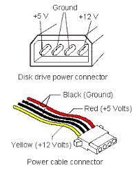 8570 power